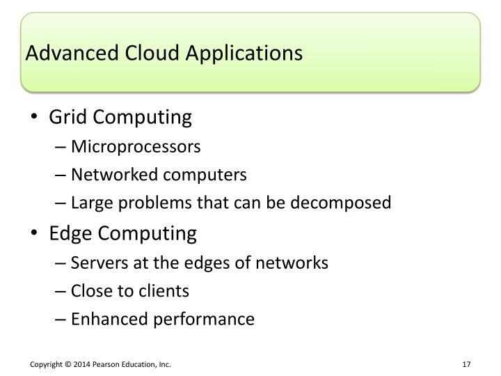 Advanced Cloud Applications