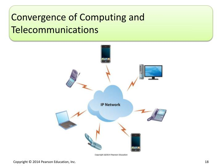 Convergence of Computing and Telecommunications