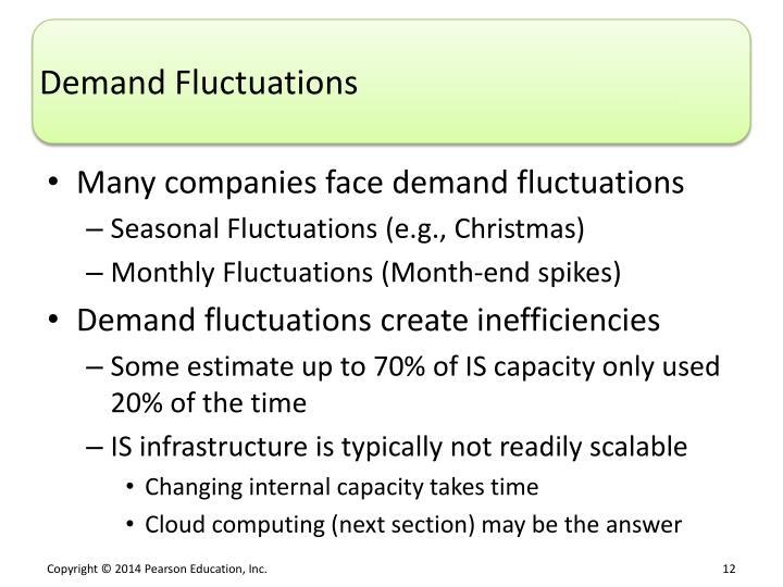 Demand Fluctuations