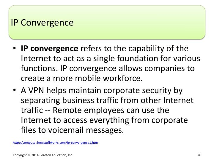 IP Convergence