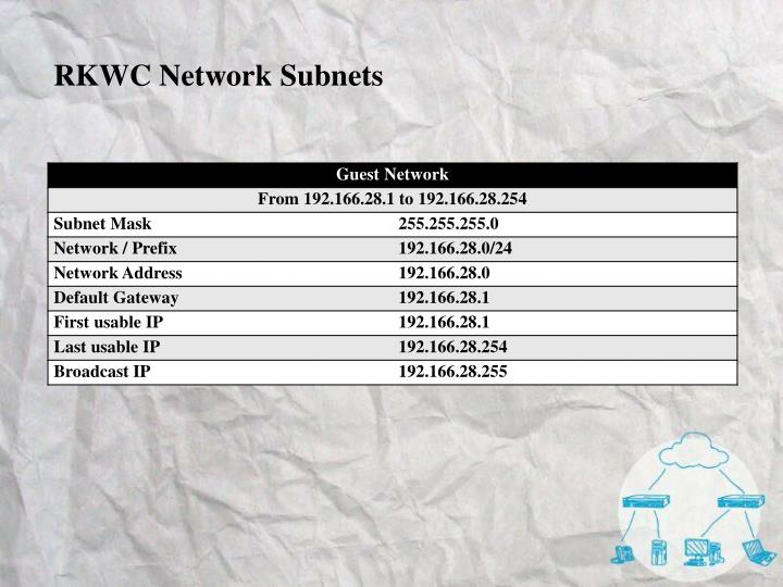 RKWC Network Subnets