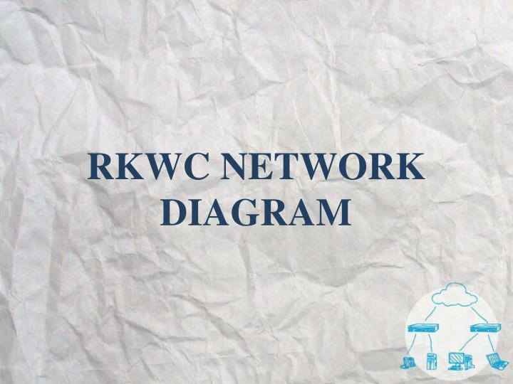 RKWC NETWORK DIAGRAM