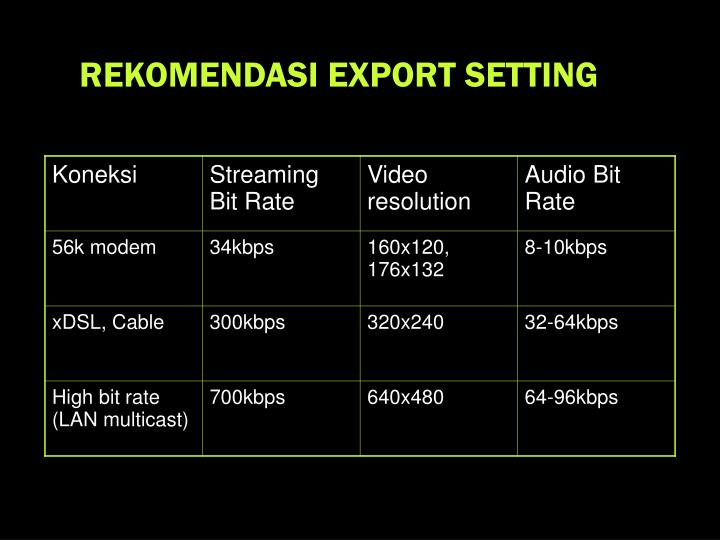 REKOMENDASI EXPORT SETTING