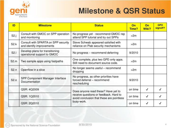 Milestone & QSR