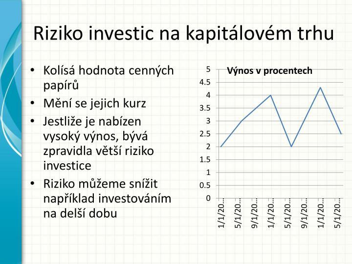Riziko investic na kapitálovém trhu