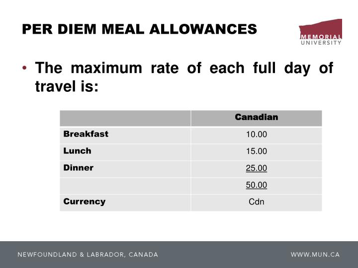 PER DIEM MEAL ALLOWANCES