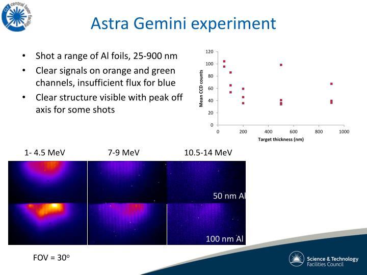 Astra Gemini experiment