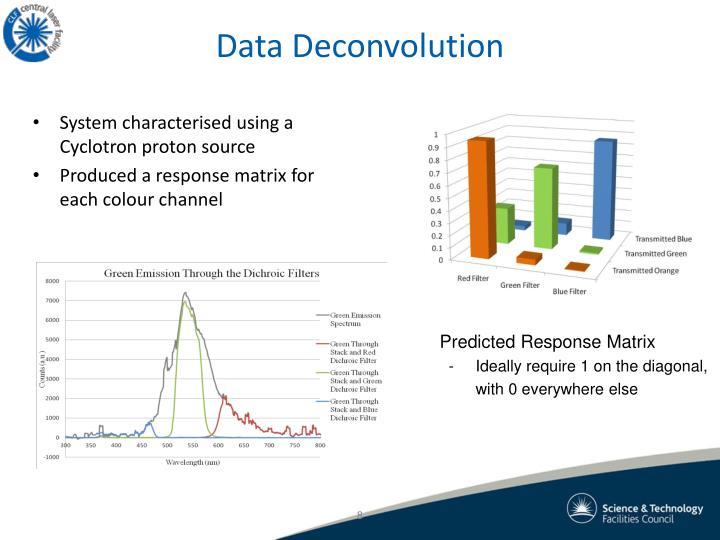 Data Deconvolution