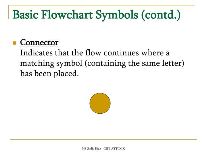 Basic Flowchart Symbols (contd.)