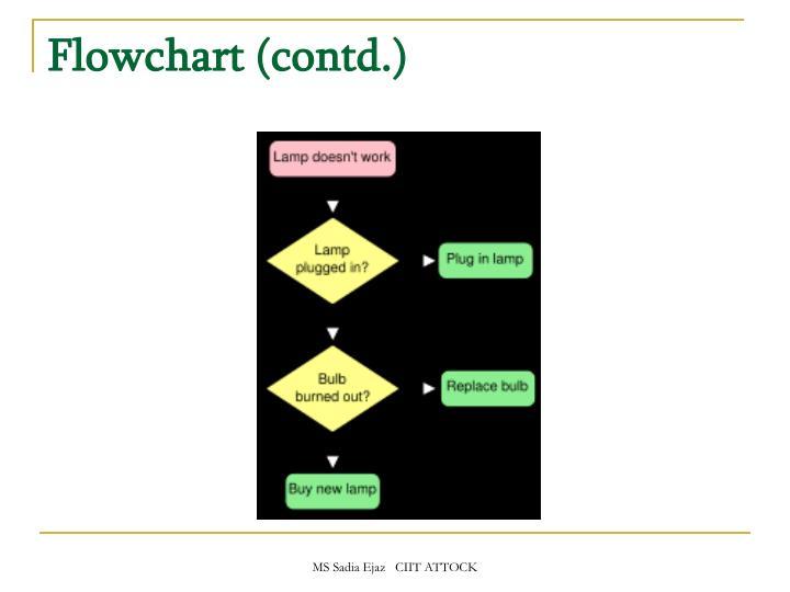 Flowchart (contd.)
