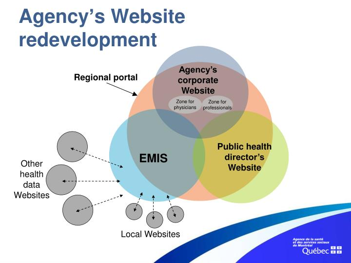 Agency's Website
