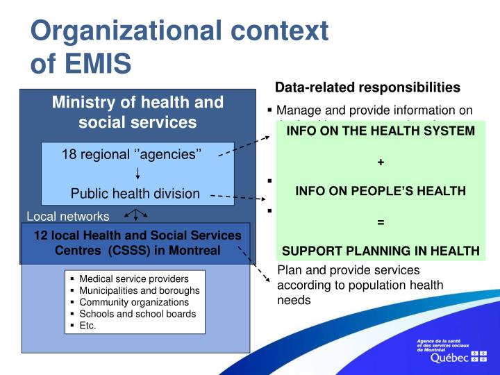 Organizational context of emis