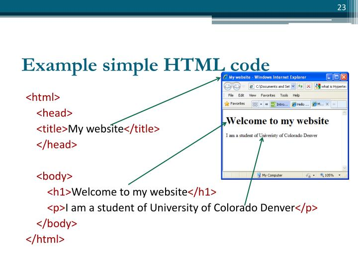 Example simple HTML code
