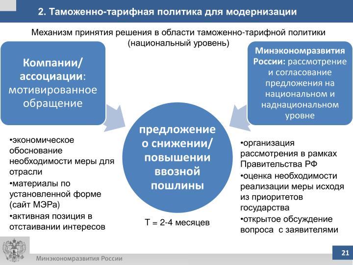 2. Таможенно-тарифная политика для модернизации