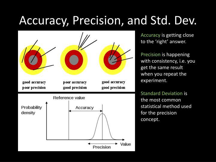 Accuracy, Precision, and Std. Dev.