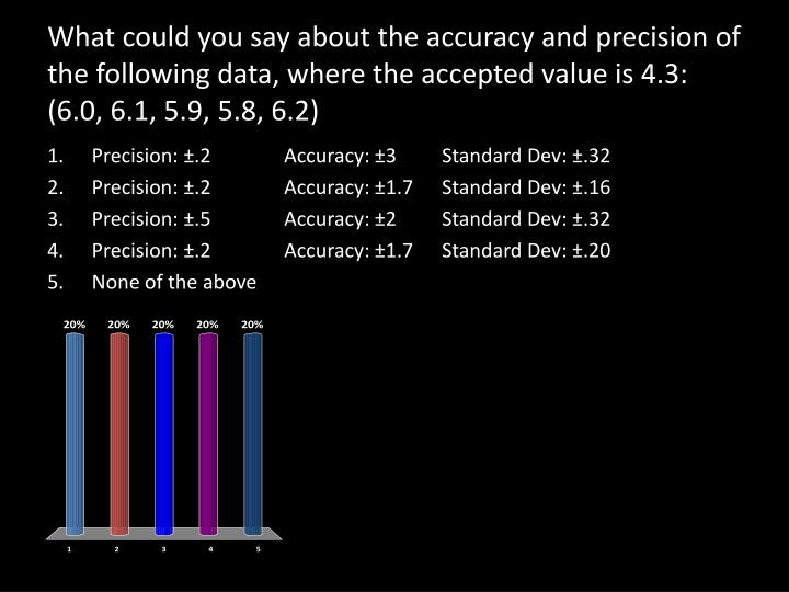 What could you say about the accuracy and precision of the following data, where the accepted value is 4.3: