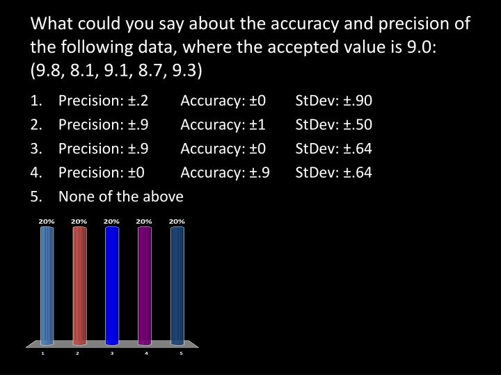 What could you say about the accuracy and precision of the following data, where the accepted value is 9.0: