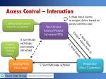 access control interaction