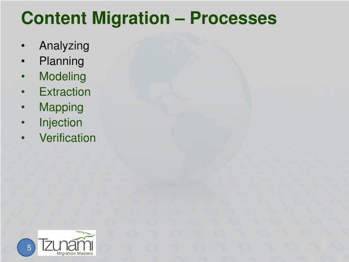 Content Migration – Processes