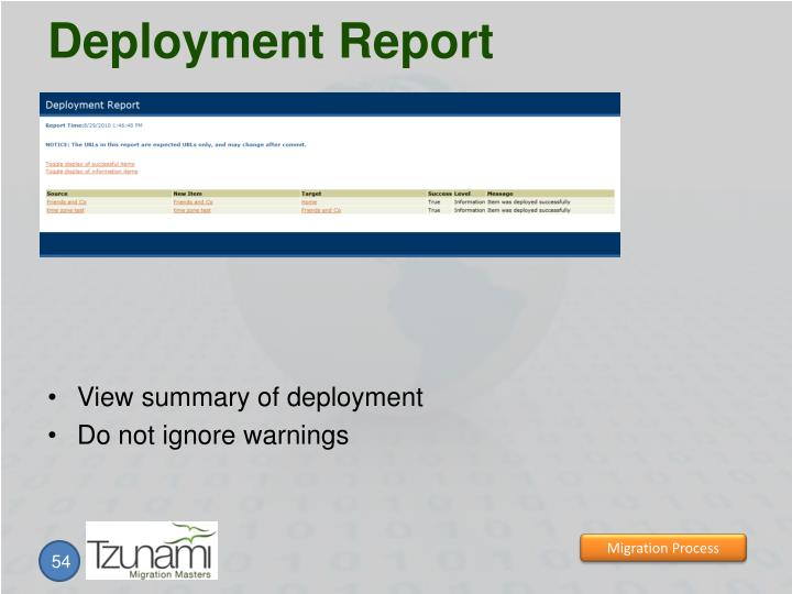 Deployment Report