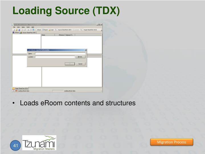 Loading Source (TDX)