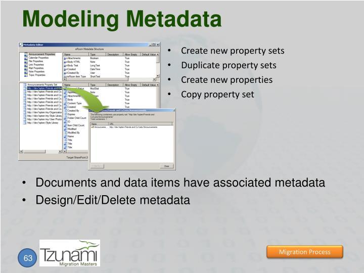 Modeling Metadata