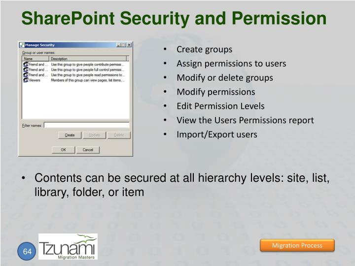 SharePoint Security and Permission
