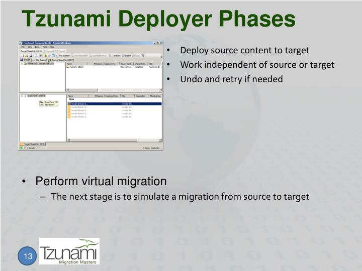 Tzunami Deployer Phases