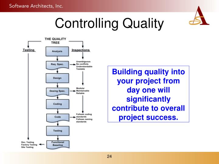 Controlling Quality