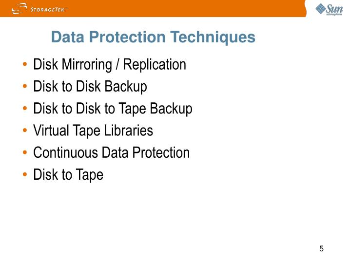 Data Protection Techniques