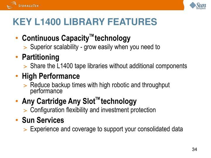 KEY L1400 LIBRARY FEATURES