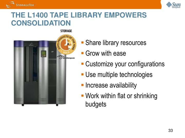 THE L1400 TAPE LIBRARY EMPOWERS CONSOLIDATION