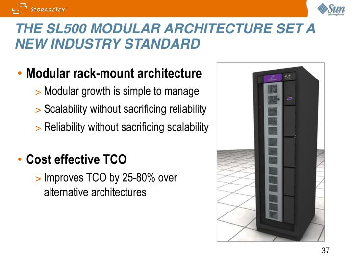 THE SL500 MODULAR ARCHITECTURE SET A NEW INDUSTRY STANDARD