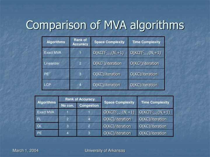 Comparison of MVA algorithms