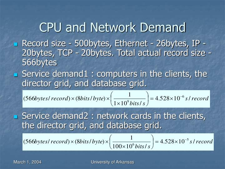 CPU and Network Demand
