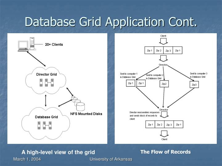 Database Grid Application Cont.