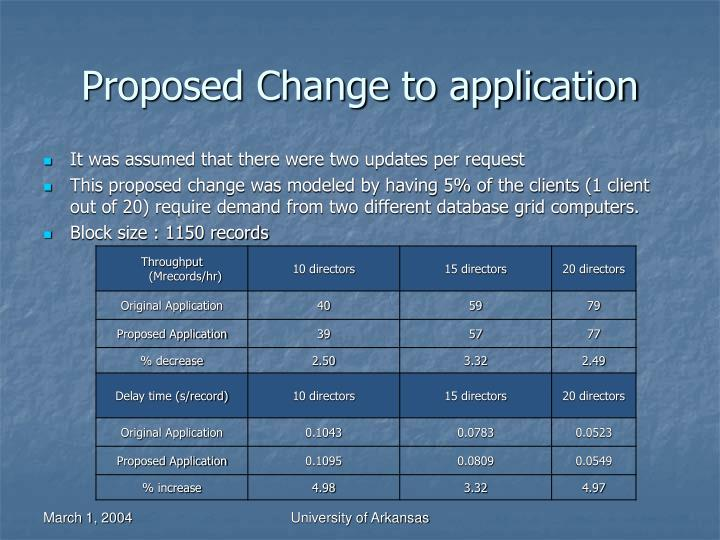 Proposed Change to application