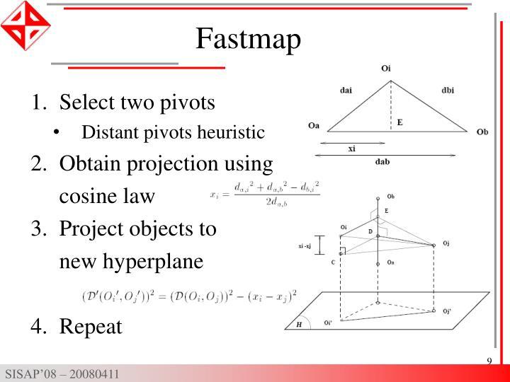 Fastmap