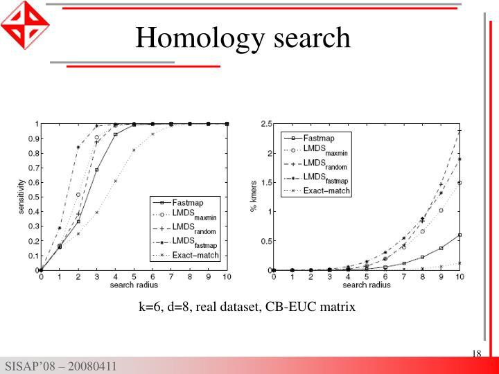 Homology search