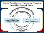 circular flow of income payments and production in the global economic system