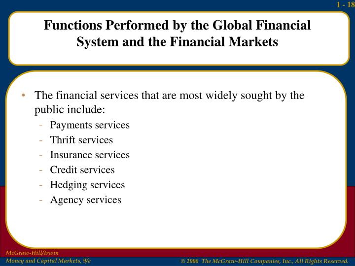 The financial services that are most widely sought by the public include: