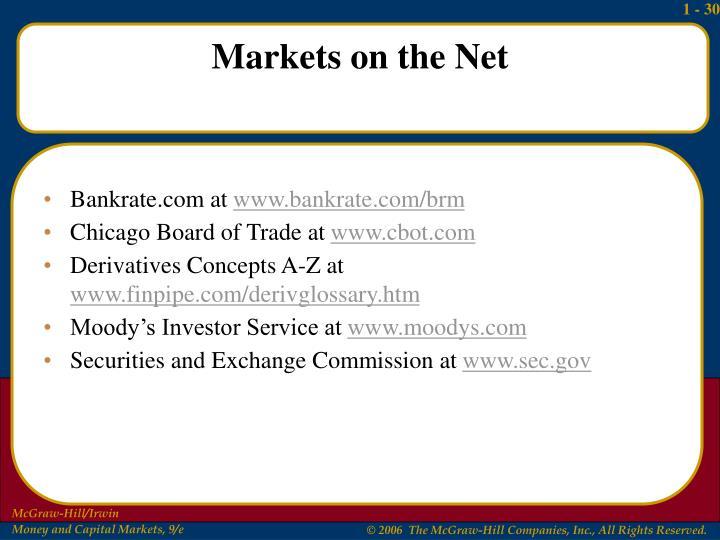 Bankrate.com at