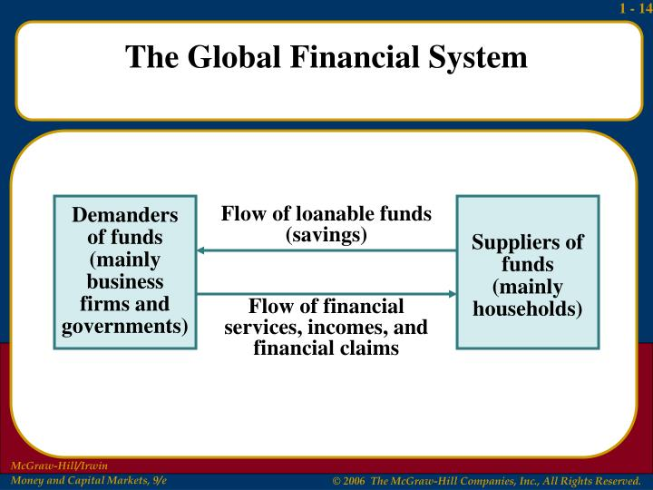 Demanders of funds (mainly business firms and governments)