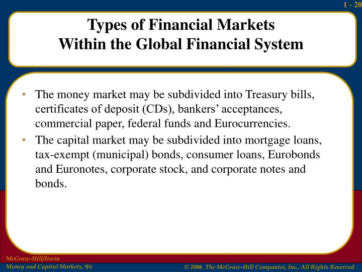 The money market may be subdivided into Treasury bills, certificates of deposit (CDs), bankers' acceptances, commercial paper, federal funds and Eurocurrencies.