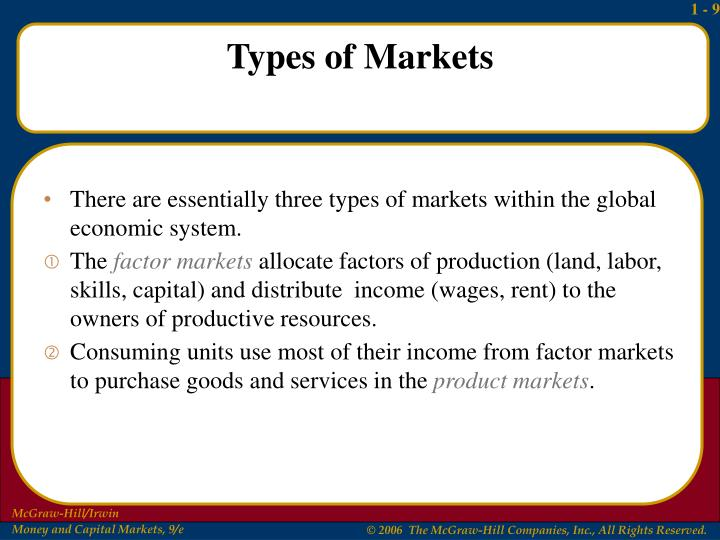 There are essentially three types of markets within the global economic system.