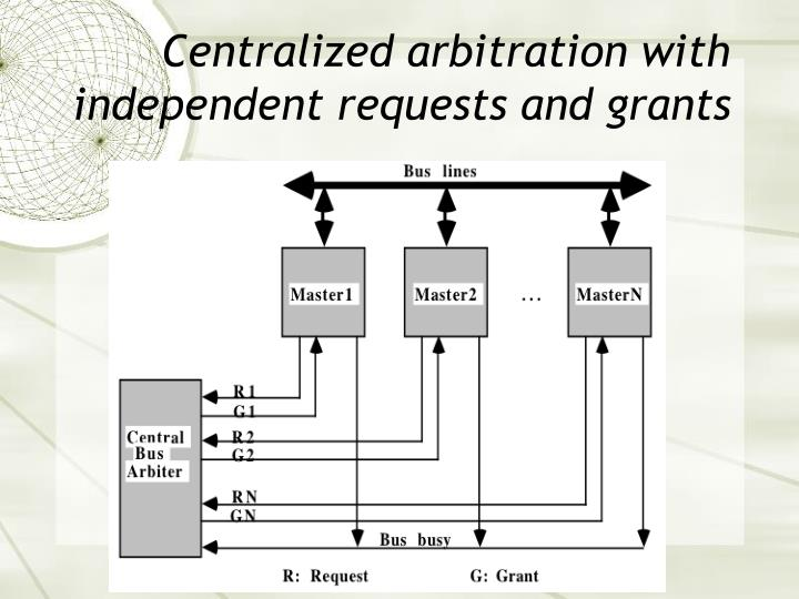 Centralized arbitration with independent requests and grants