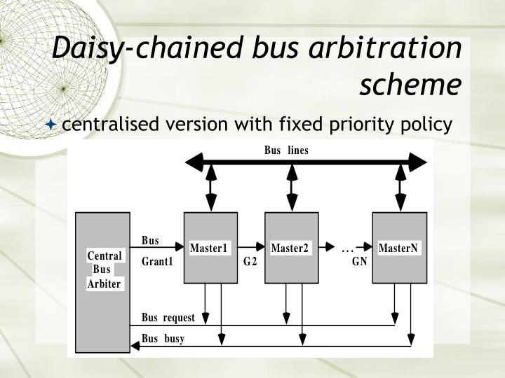 Daisy-chained bus arbitration scheme
