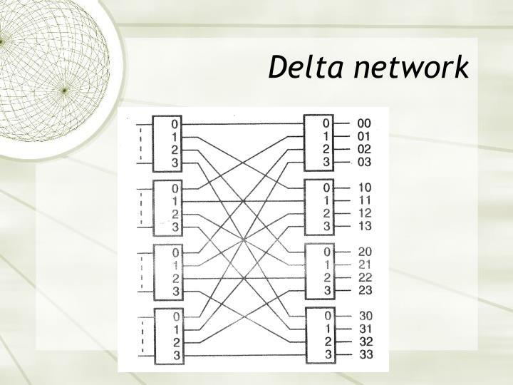 Delta network