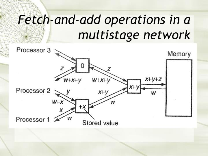 Fetch-and-add operations in a multistage network