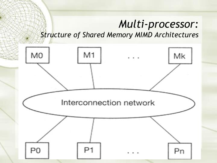Multi processor structure of shared memory mimd architectures